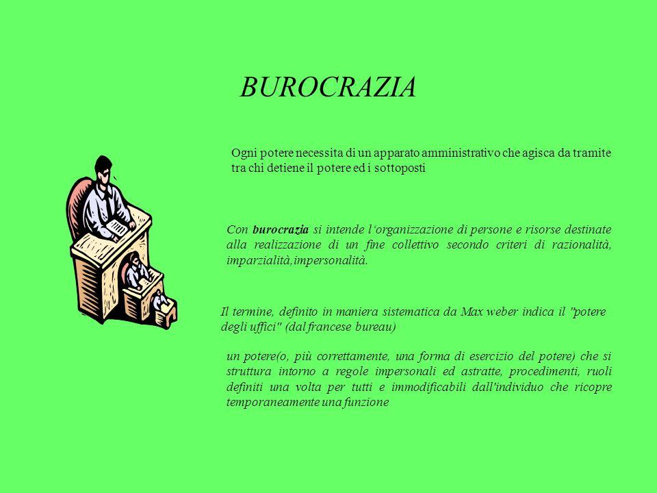 BUROCRAZIA Con burocrazia si intende lorganizzazione di persone e risorse destinate alla realizzazione di un fine collettivo secondo criteri di razion