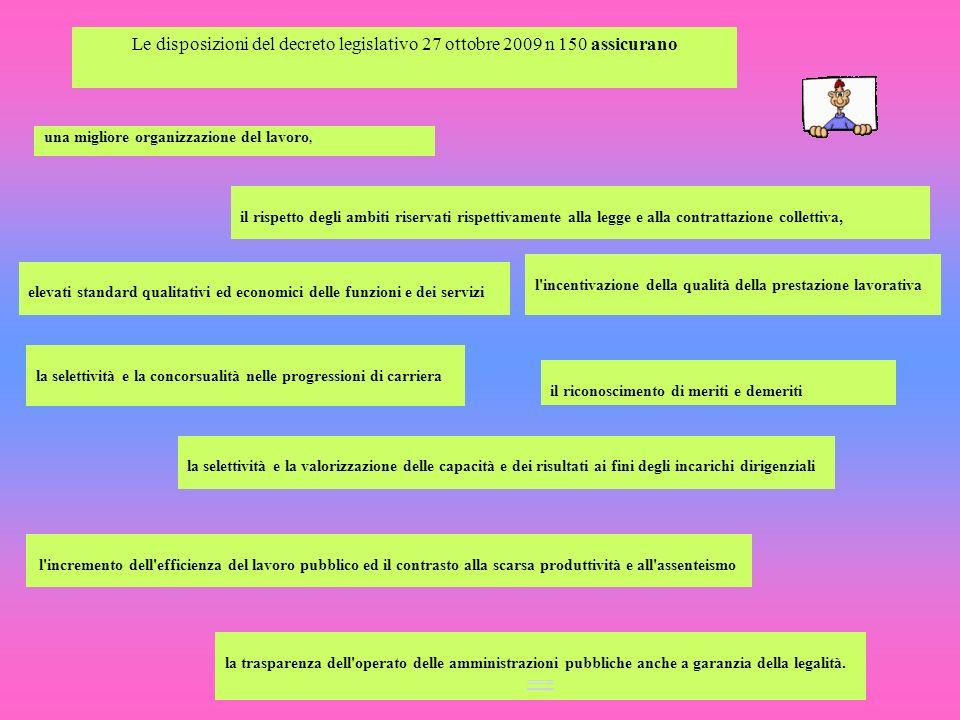 Le disposizioni del decreto legislativo 27 ottobre 2009 n 150 assicurano una migliore organizzazione del lavoro, il rispetto degli ambiti riservati ri
