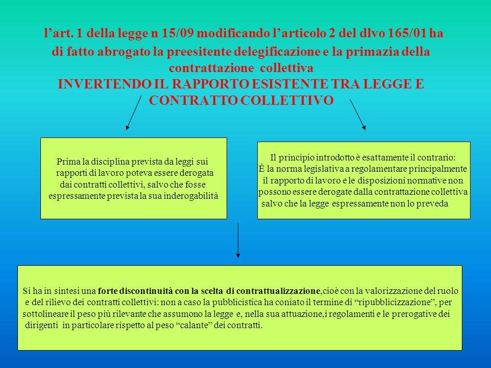 lart. 1 della legge n 15/09 modificando larticolo 2 del dlvo 165/01 ha di fatto abrogato la preesitente delegificazione e la primazia della contrattaz