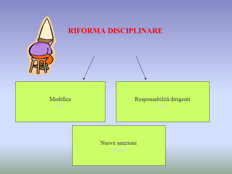RIFORMA DISCIPLINARE Modifica xxx Responsabilità dirigenti xxxx Nuove sanzioni xxxxxx