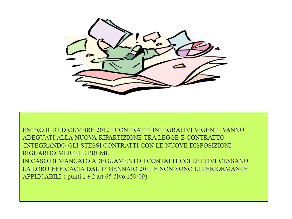ENTRO IL 31 DICEMBRE 2010 I CONTRATTI INTEGRATIVI VIGENTI VANNO ADEGUATI ALLA NUOVA RIPARTIZIONE TRA LEGGE E CONTRATTO INTEGRANDO GLI STESSI CONTRATTI