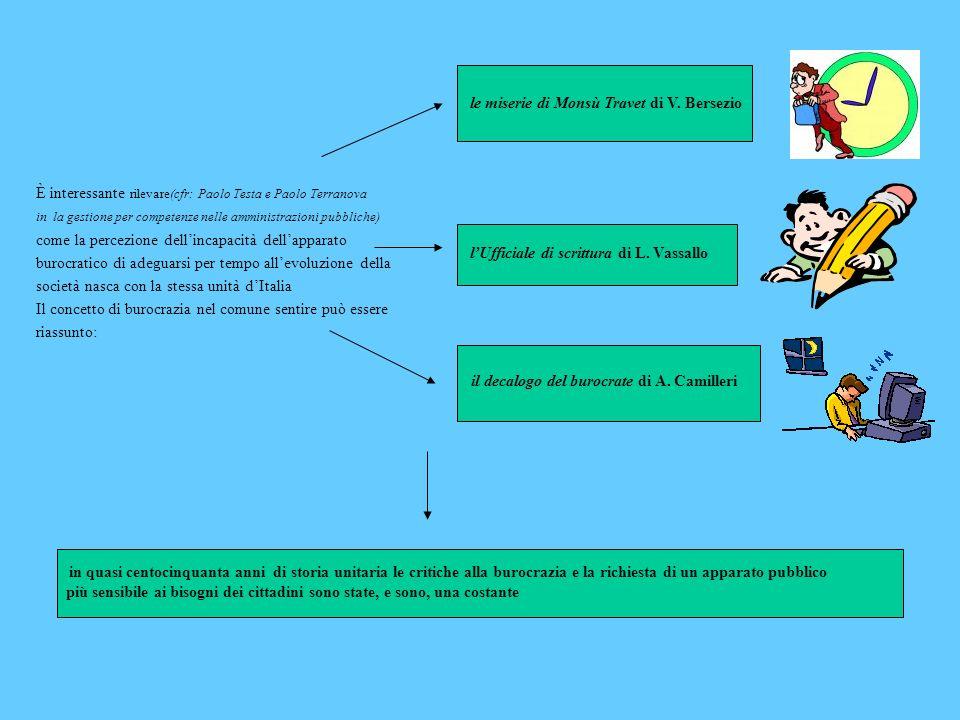 È interessante rilevare(cfr: Paolo Testa e Paolo Terranova in la gestione per competenze nelle amministrazioni pubbliche) come la percezione dellincap