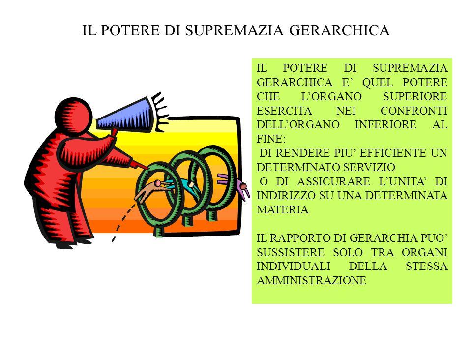 IL POTERE DI SUPREMAZIA GERARCHICA IL POTERE DI SUPREMAZIA GERARCHICA E QUEL POTERE CHE LORGANO SUPERIORE ESERCITA NEI CONFRONTI DELLORGANO INFERIORE