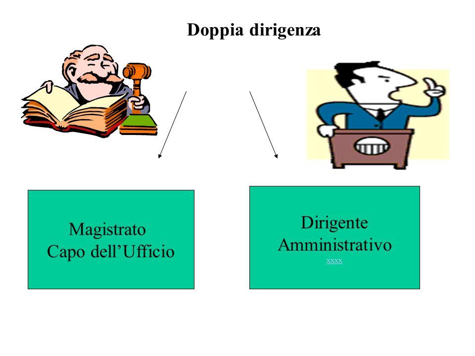 Doppia dirigenza Magistrato Capo dellUfficio Dirigente Amministrativo xxxx