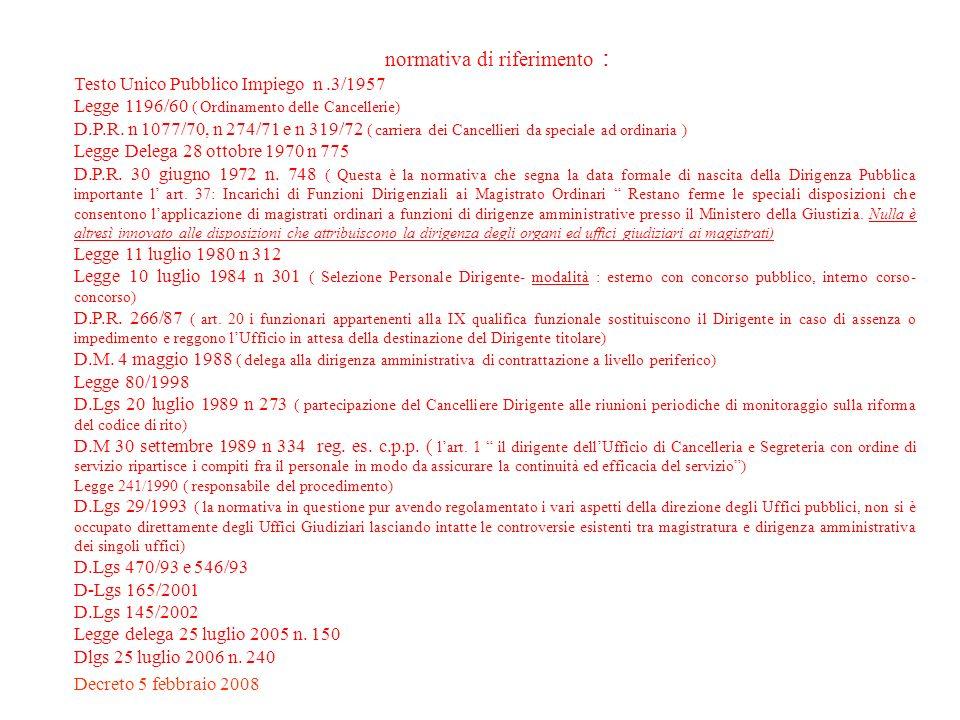 normativa di riferimento : Testo Unico Pubblico Impiego n.3/1957 Legge 1196/60 ( Ordinamento delle Cancellerie) D.P.R. n 1077/70, n 274/71 e n 319/72