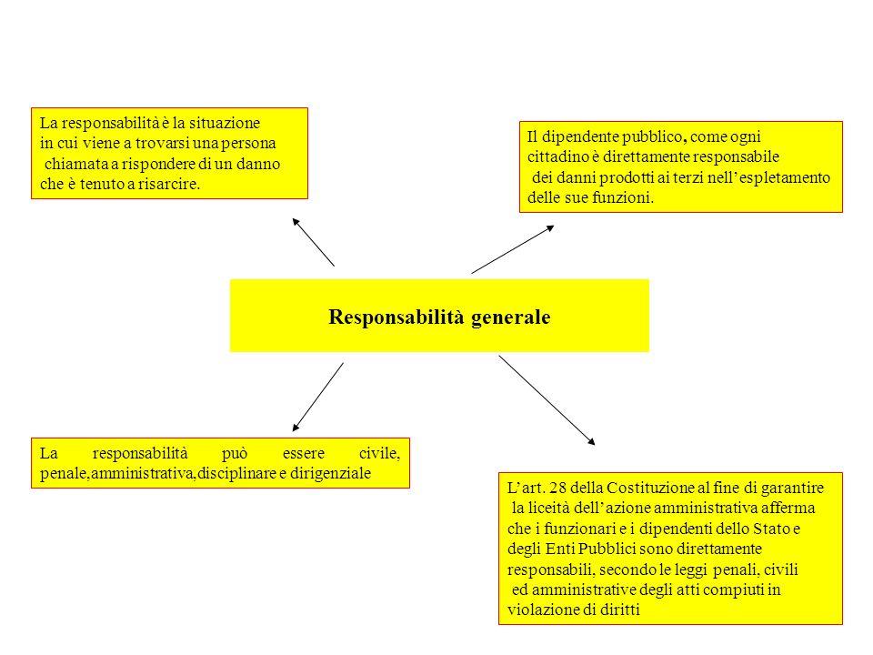 Responsabilità generale La responsabilità è la situazione in cui viene a trovarsi una persona chiamata a rispondere di un danno che è tenuto a risarcire.
