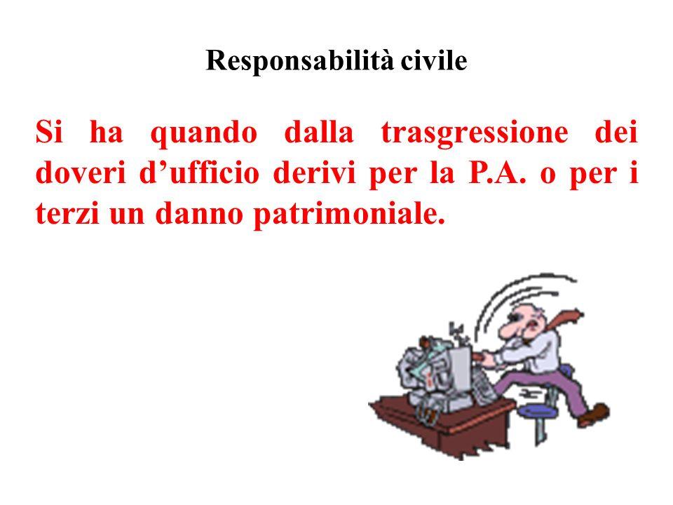 Responsabilità civile Si ha quando dalla trasgressione dei doveri dufficio derivi per la P.A. o per i terzi un danno patrimoniale.