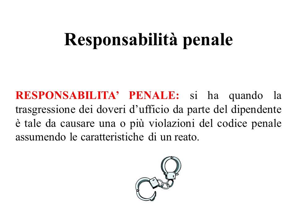 Responsabilità penale RESPONSABILITA PENALE: si ha quando la trasgressione dei doveri dufficio da parte del dipendente è tale da causare una o più violazioni del codice penale assumendo le caratteristiche di un reato.