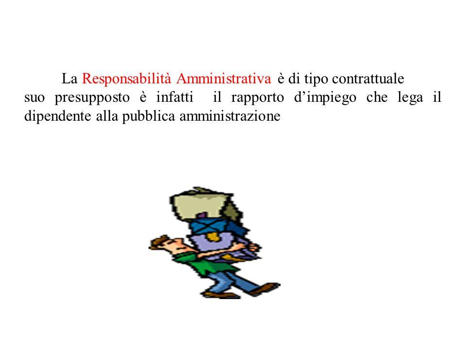 La Responsabilità Amministrativa è di tipo contrattuale suo presupposto è infatti il rapporto dimpiego che lega il dipendente alla pubblica amministrazione