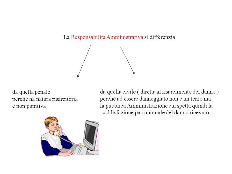 La Responsabilità Amministrativa si differenzia da quella penale perché ha natura risarcitoria e non punitiva da quella civile ( diretta al risarcimen
