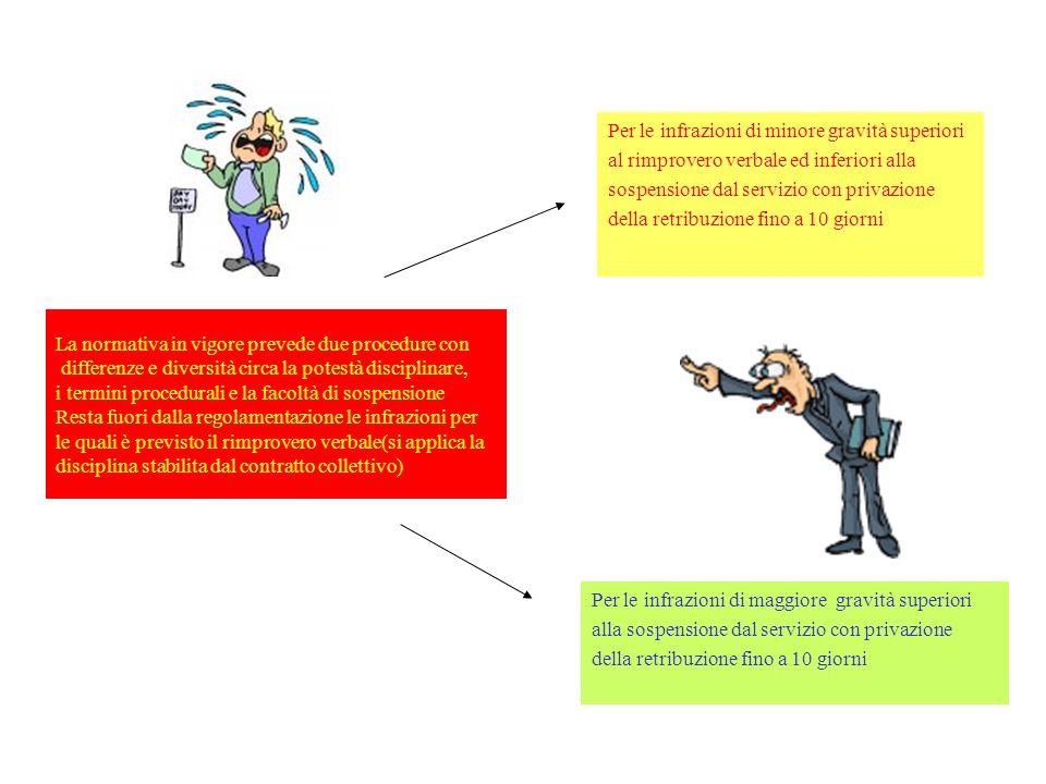 La normativa in vigore prevede due procedure con differenze e diversità circa la potestà disciplinare, i termini procedurali e la facoltà di sospensio