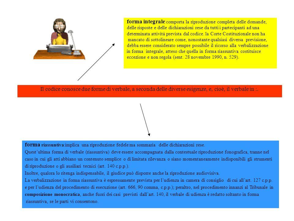 Il codice conosce due forme di verbale, a seconda delle diverse esigenze, e, cioè, il verbale in :. forma integrale comporta la riproduzione completa