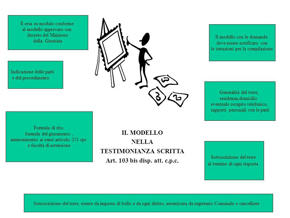 IL MODELLO NELLA TESTIMONIANZA SCRITTA Art.103 bis disp.