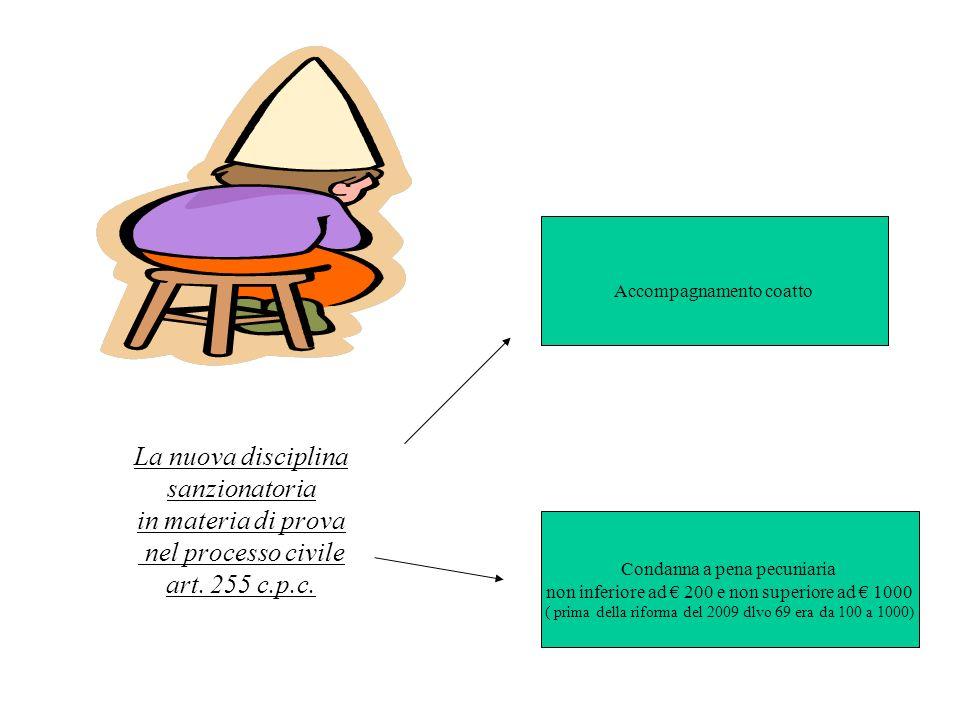 La nuova disciplina sanzionatoria in materia di prova nel processo civile art. 255 c.p.c. Accompagnamento coatto Condanna a pena pecuniaria non inferi