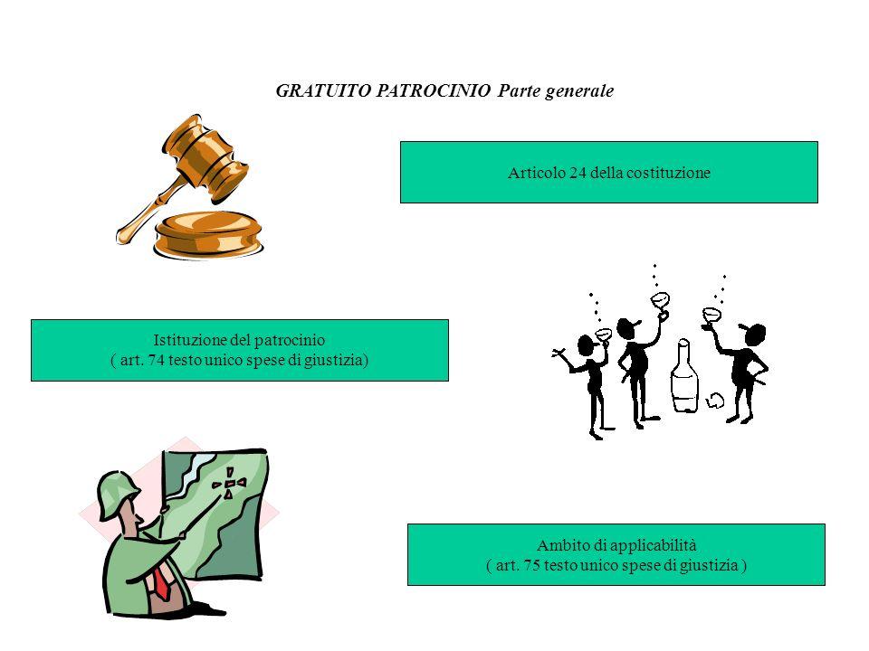 Articolo 24 della costituzione Istituzione del patrocinio ( art. 74 testo unico spese di giustizia) GRATUITO PATROCINIO Parte generale Ambito di appli