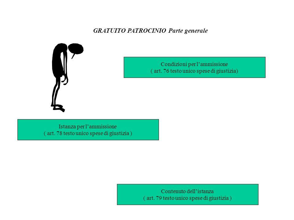 Condizioni per lammissione ( art. 76 testo unico spese di giustizia) GRATUITO PATROCINIO Parte generale Istanza per lammissione ( art. 78 testo unico