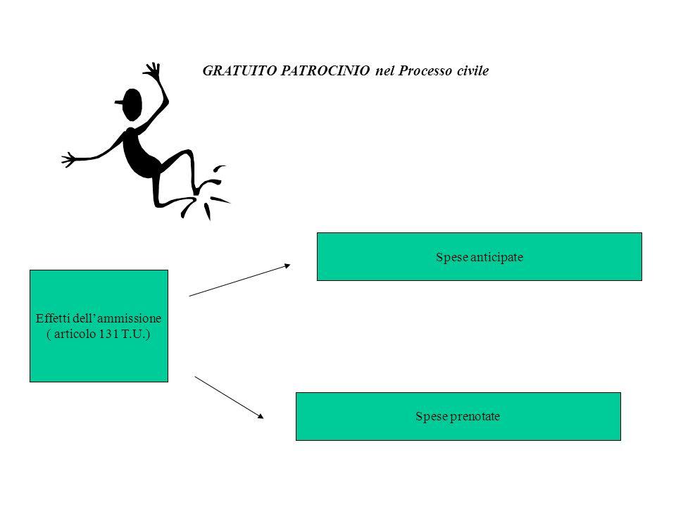 GRATUITO PATROCINIO nel Processo civile Effetti dellammissione ( articolo 131 T.U.) Spese anticipate Spese prenotate