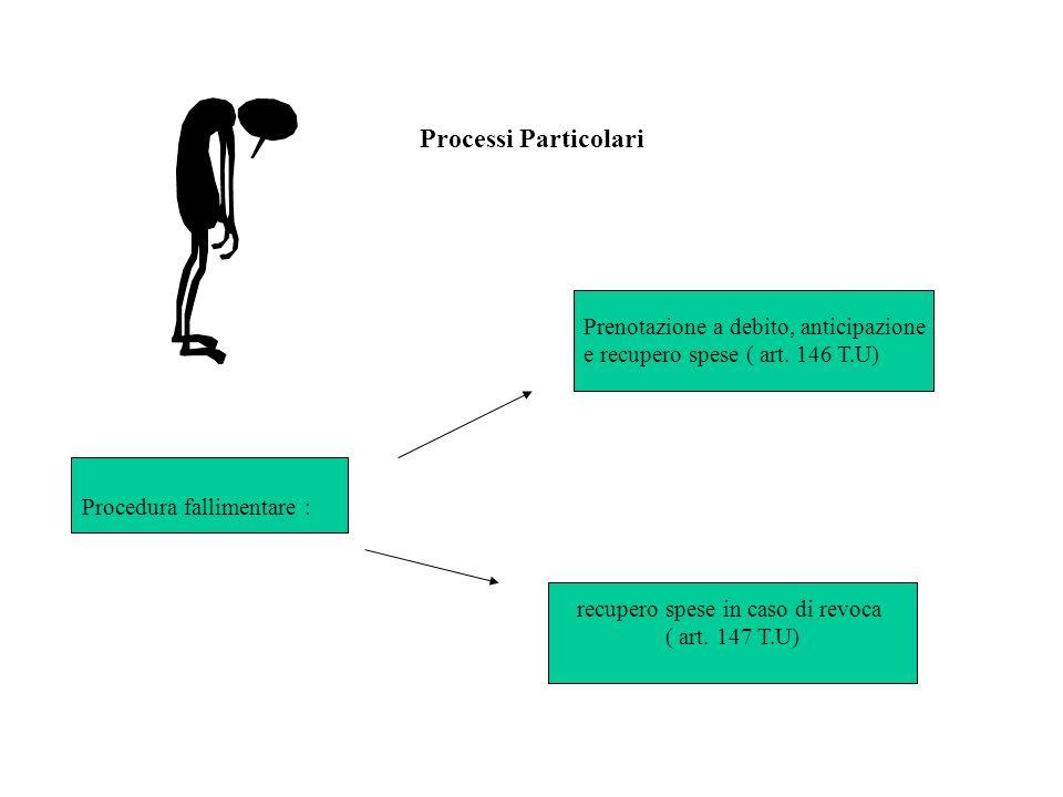 Processi Particolari Procedura fallimentare : Prenotazione a debito, anticipazione e recupero spese ( art. 146 T.U) recupero spese in caso di revoca (