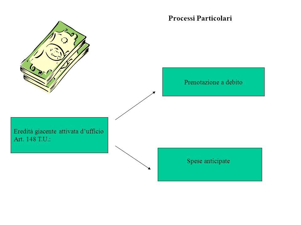 Processi Particolari Eredità giacente attivata dufficio Art. 148 T.U.: Prenotazione a debito Spese anticipate
