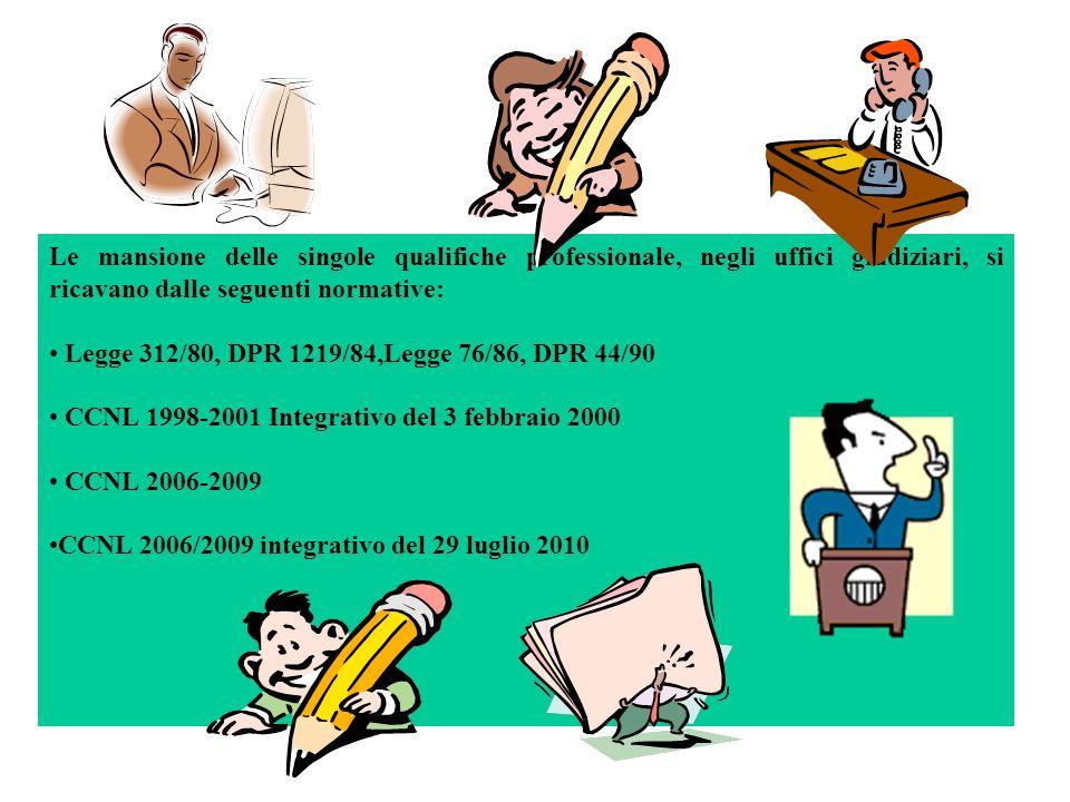 Le mansione delle singole qualifiche professionale, negli uffici giudiziari, si ricavano dalle seguenti normative: Legge 312/80, DPR 1219/84,Legge 76/86, DPR 44/90 CCNL 1998-2001 Integrativo del 3 febbraio 2000 CCNL 2006-2009 CCNL 2006/2009 integrativo del 29 luglio 2010