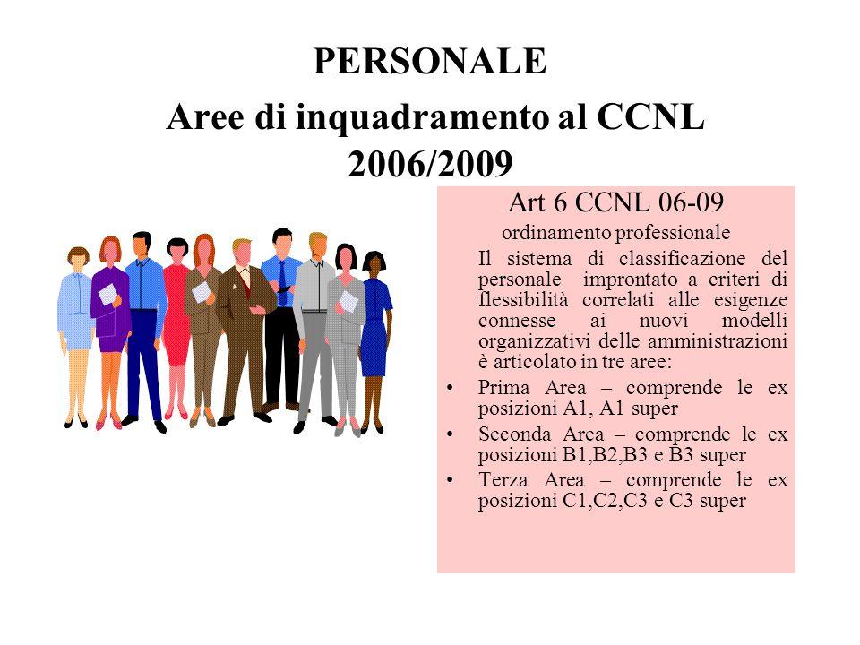 PERSONALE Aree di inquadramento al CCNL 2006/2009 Art 6 CCNL 06-09 ordinamento professionale Il sistema di classificazione del personale improntato a