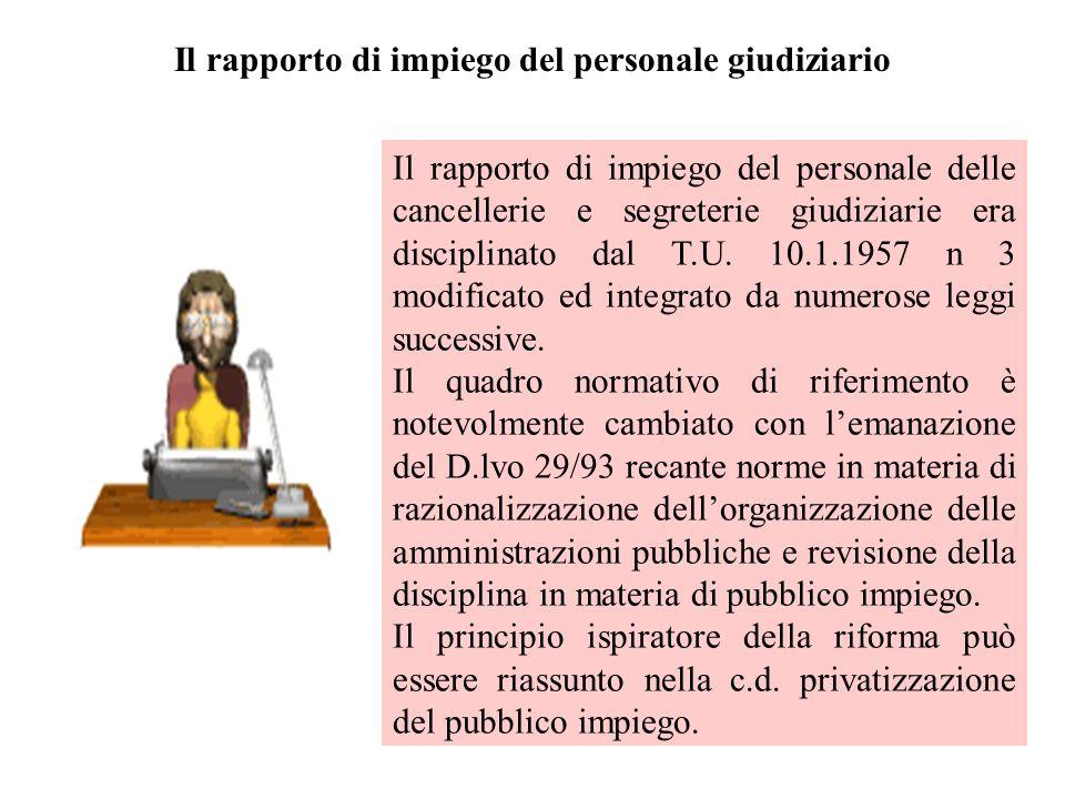 Il rapporto di impiego del personale giudiziario Il rapporto di impiego del personale delle cancellerie e segreterie giudiziarie era disciplinato dal T.U.