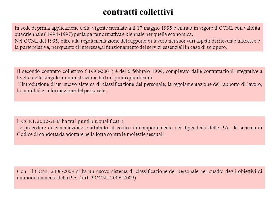 contratti collettivi In sede di prima applicazione della vigente normativa il 17 maggio 1995 è entrato in vigore il CCNL con validità quadriennale ( 1