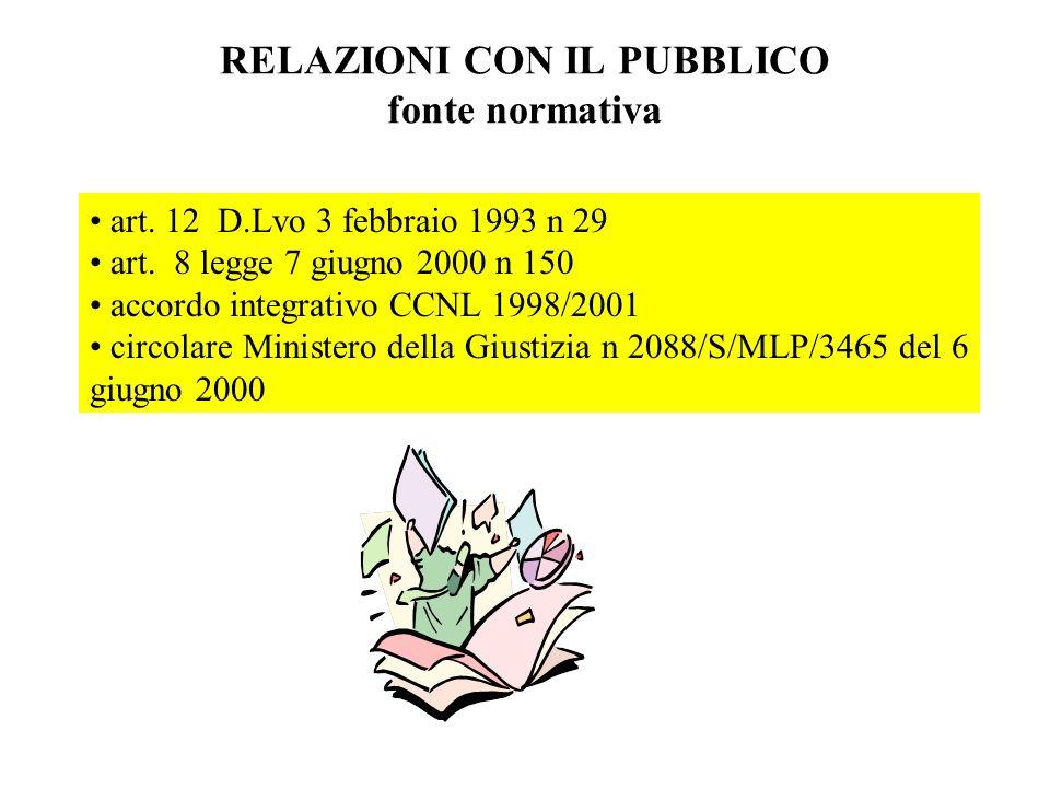 RELAZIONI CON IL PUBBLICO fonte normativa art. 12 D.Lvo 3 febbraio 1993 n 29 art. 8 legge 7 giugno 2000 n 150 accordo integrativo CCNL 1998/2001 circo