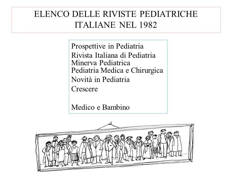 ELENCO DELLE RIVISTE PEDIATRICHE ITALIANE NEL 1982 Prospettive in Pediatria Rivista Italiana di Pediatria Minerva Pediatrica Pediatria Medica e Chirurgica Novità in Pediatria Crescere Medico e Bambino