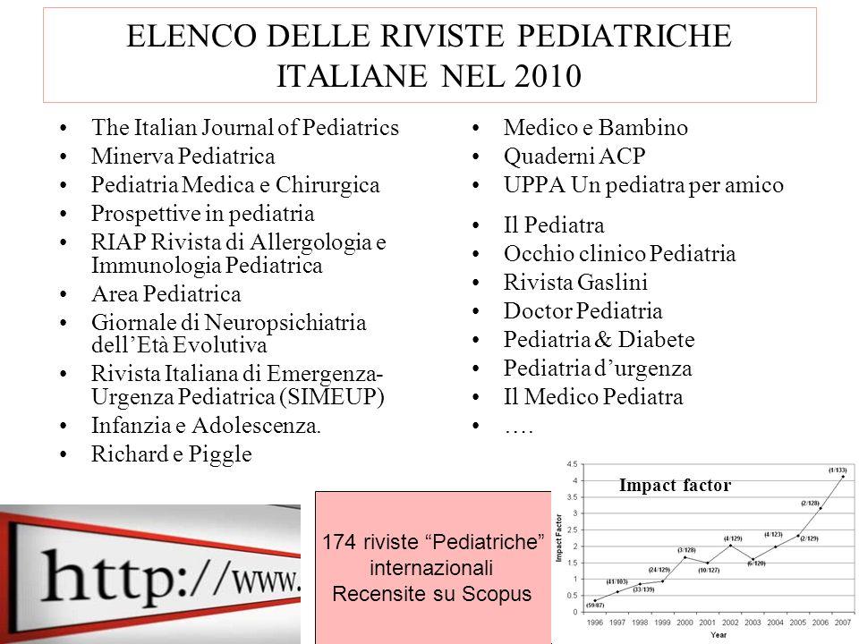 ELENCO DELLE RIVISTE PEDIATRICHE ITALIANE NEL 2010 Medico e Bambino Quaderni ACP UPPA Un pediatra per amico Il Pediatra Occhio clinico Pediatria Rivista Gaslini Doctor Pediatria Pediatria & Diabete Pediatria durgenza Il Medico Pediatra ….