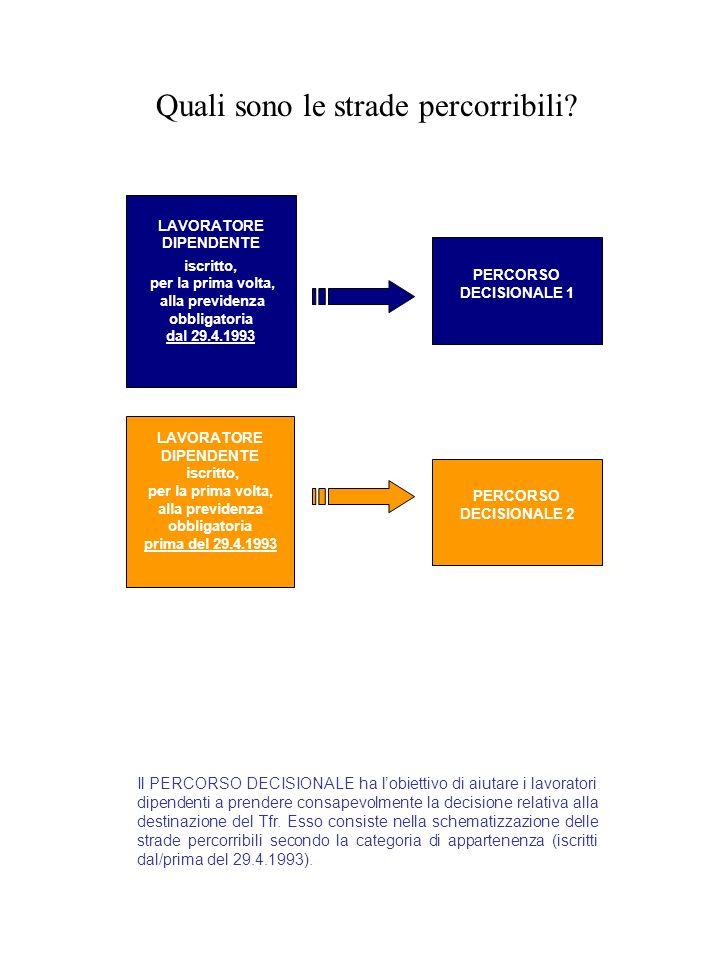 Il datore di lavoro trasferisce il TFR maturando del dipendente a: conferire il TFR maturando alla forma di previdenza complementare da lui scelta mantenere il TFR maturando presso il datore di lavoro.