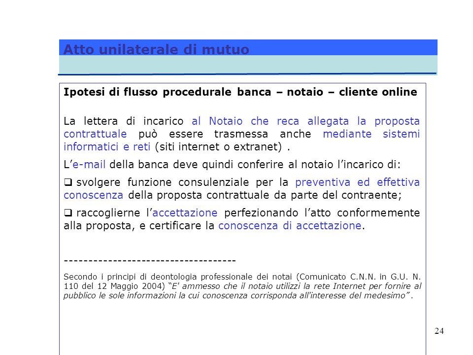 24 Ipotesi di flusso procedurale banca – notaio – cliente online La lettera di incarico al Notaio che reca allegata la proposta contrattuale può esser