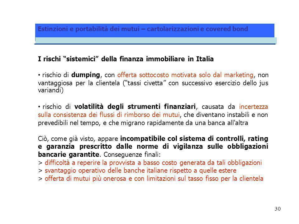 30 I rischi sistemici della finanza immobiliare in Italia rischio di dumping, con offerta sottocosto motivata solo dal marketing, non vantaggiosa per la clientela (tassi civetta con successivo esercizio dello jus variandi) rischio di volatilità degli strumenti finanziari, causata da incertezza sulla consistenza dei flussi di rimborso dei mutui, che diventano instabili e non prevedibili nel tempo, e che migrano rapidamente da una banca all altra Ciò, come già visto, appare incompatibile col sistema di controlli, rating e garanzia prescritto dalle norme di vigilanza sulle obbligazioni bancarie garantite.