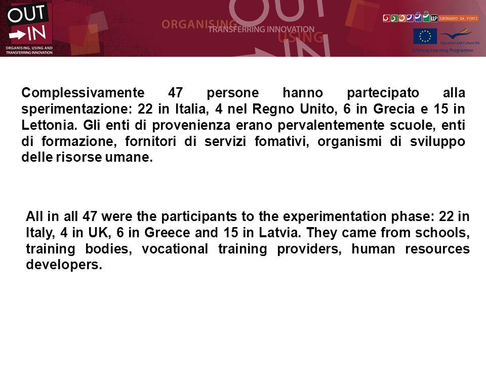 Complessivamente 47 persone hanno partecipato alla sperimentazione: 22 in Italia, 4 nel Regno Unito, 6 in Grecia e 15 in Lettonia.