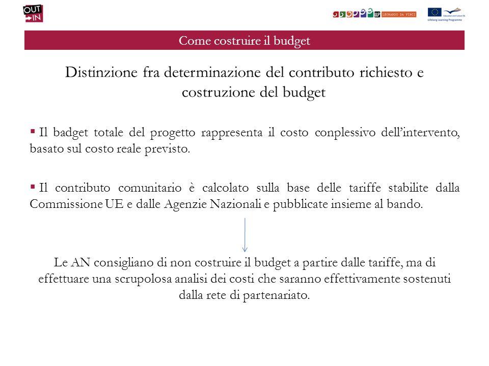 Come costruire il budget Distinzione fra determinazione del contributo richiesto e costruzione del budget Il badget totale del progetto rappresenta il costo conplessivo dellintervento, basato sul costo reale previsto.