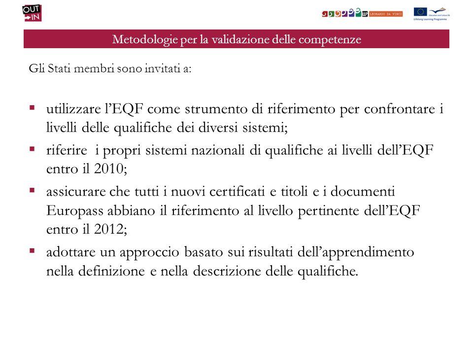Metodologie per la validazione delle competenze Gli Stati membri sono invitati a: utilizzare lEQF come strumento di riferimento per confrontare i livelli delle qualifiche dei diversi sistemi; riferire i propri sistemi nazionali di qualifiche ai livelli dellEQF entro il 2010; assicurare che tutti i nuovi certificati e titoli e i documenti Europass abbiano il riferimento al livello pertinente dellEQF entro il 2012; adottare un approccio basato sui risultati dellapprendimento nella definizione e nella descrizione delle qualifiche.