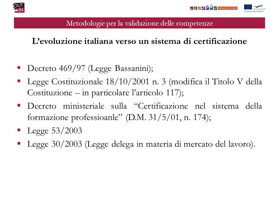 Metodologie per la validazione delle competenze Levoluzione italiana verso un sistema di certificazione Decreto 469/97 (Legge Bassanini); Legge Costit
