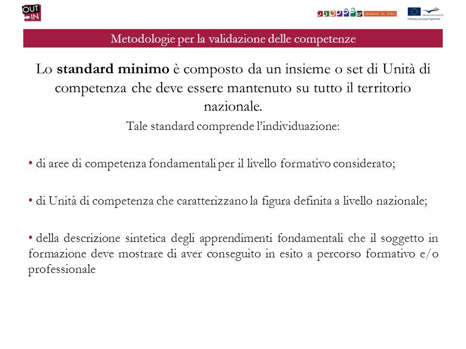 Metodologie per la validazione delle competenze Lo standard minimo è composto da un insieme o set di Unità di competenza che deve essere mantenuto su