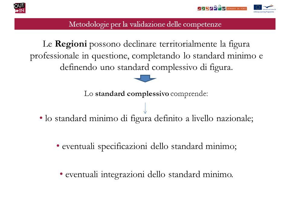 Metodologie per la validazione delle competenze Le Regioni possono declinare territorialmente la figura professionale in questione, completando lo standard minimo e definendo uno standard complessivo di figura.