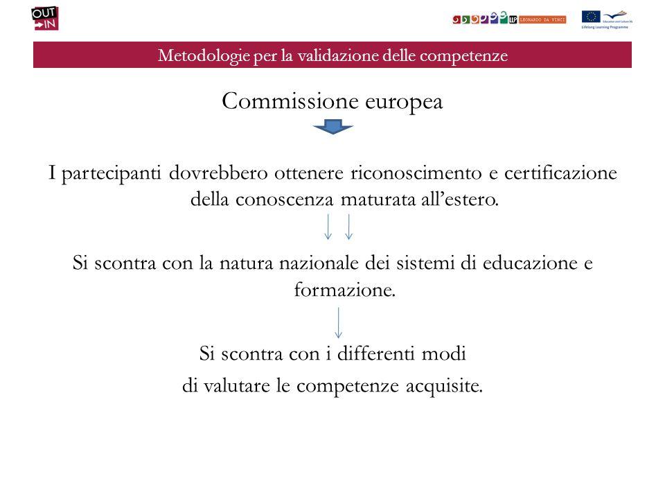 Metodologie per la validazione delle competenze Commissione europea I partecipanti dovrebbero ottenere riconoscimento e certificazione della conoscenz