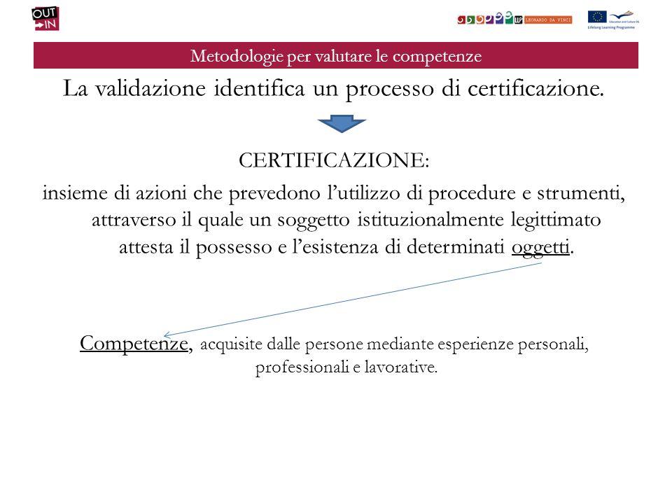 Metodologie per valutare le competenze La validazione identifica un processo di certificazione.