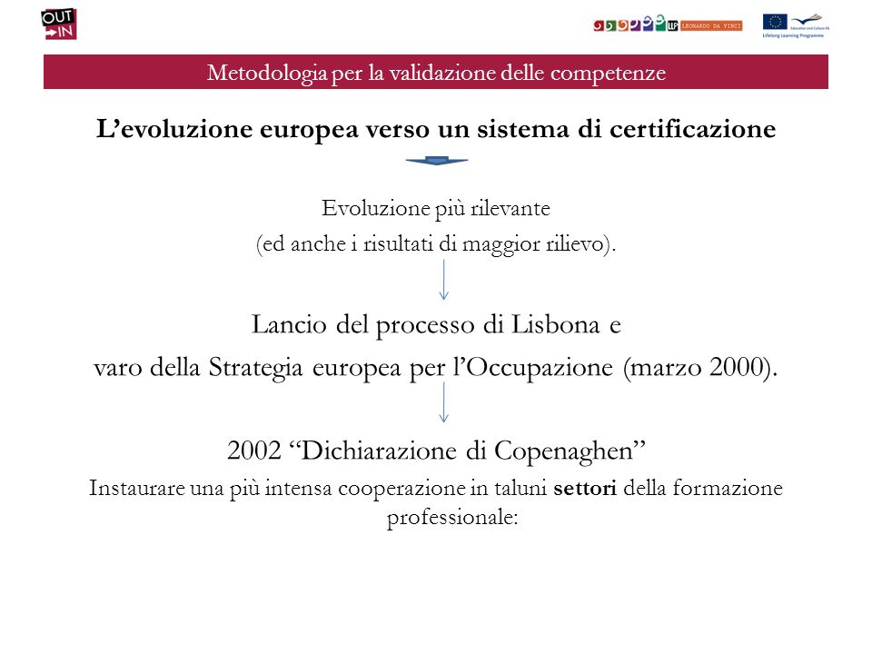 Metodologia per la validazione delle competenze Levoluzione europea verso un sistema di certificazione Evoluzione più rilevante (ed anche i risultati di maggior rilievo).