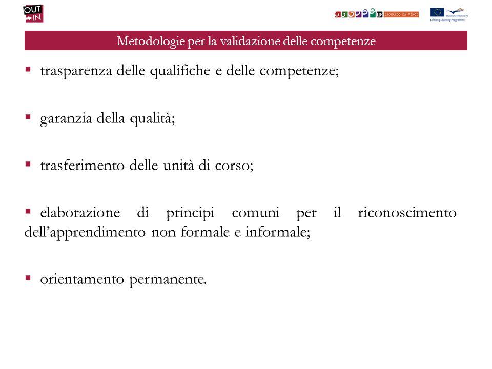 Metodologie per la validazione delle competenze trasparenza delle qualifiche e delle competenze; garanzia della qualità; trasferimento delle unità di