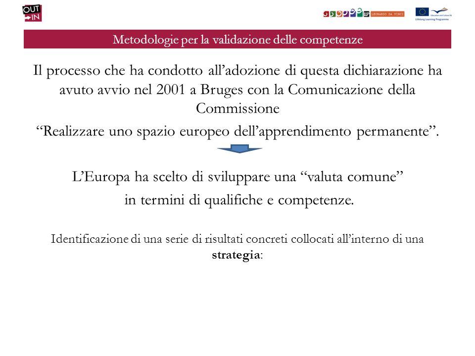 Metodologie per la validazione delle competenze Il processo che ha condotto alladozione di questa dichiarazione ha avuto avvio nel 2001 a Bruges con l