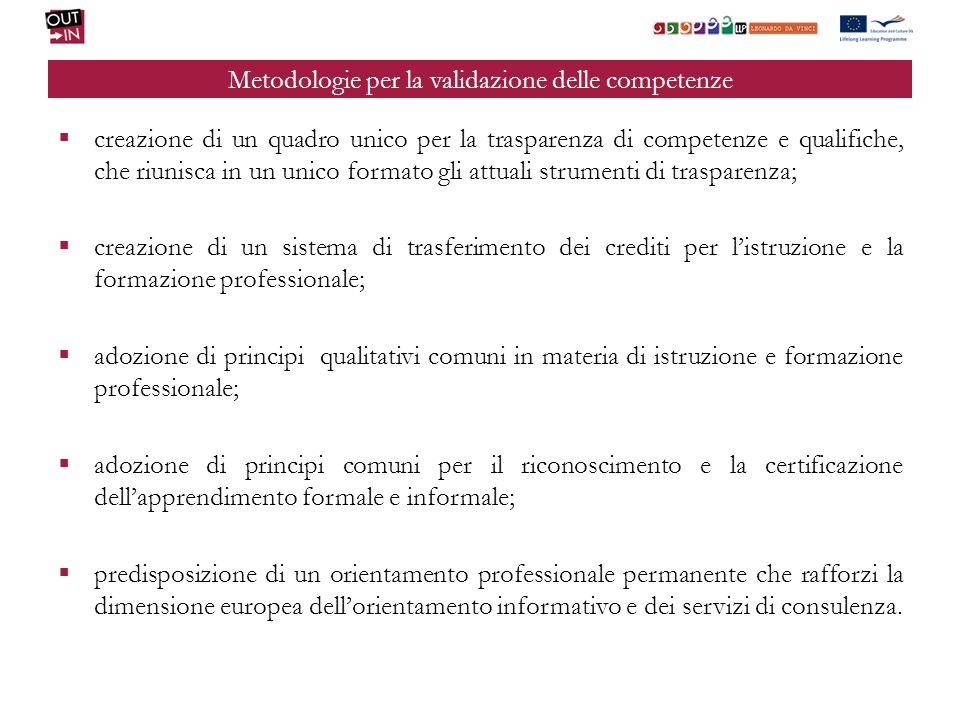 Metodologie per la validazione delle competenze creazione di un quadro unico per la trasparenza di competenze e qualifiche, che riunisca in un unico formato gli attuali strumenti di trasparenza; creazione di un sistema di trasferimento dei crediti per listruzione e la formazione professionale; adozione di principi qualitativi comuni in materia di istruzione e formazione professionale; adozione di principi comuni per il riconoscimento e la certificazione dellapprendimento formale e informale; predisposizione di un orientamento professionale permanente che rafforzi la dimensione europea dellorientamento informativo e dei servizi di consulenza.