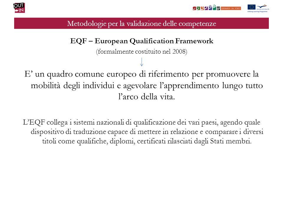 Metodologie per la validazione delle competenze EQF – European Qualification Framework (formalmente costituito nel 2008) E un quadro comune europeo di riferimento per promuovere la mobilità degli individui e agevolare lapprendimento lungo tutto larco della vita.