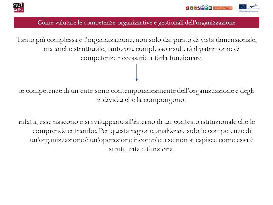 Come valutare le competenze organizzative e gestionali dellorganizzazione Tanto più complessa è lorganizzazione, non solo dal punto di vista dimension