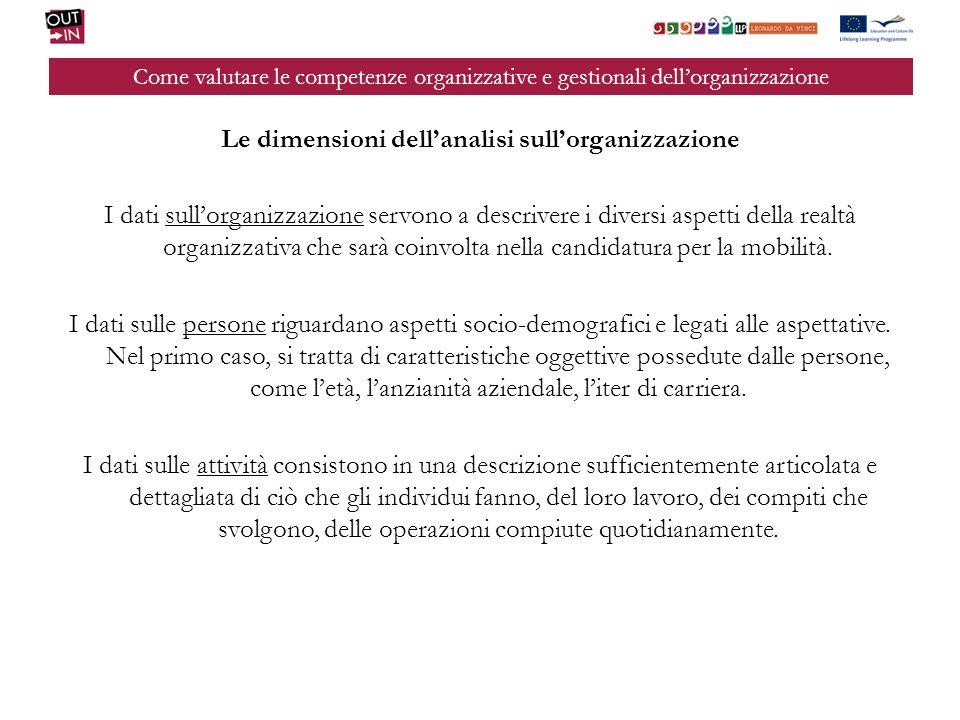 Come valutare le competenze organizzative e gestionali dellorganizzazione Le dimensioni dellanalisi sullorganizzazione I dati sullorganizzazione servo