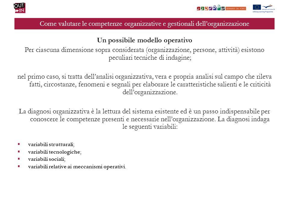 Come valutare le competenze organizzative e gestionali dellorganizzazione Un possibile modello operativo Per ciascuna dimensione sopra considerata (or