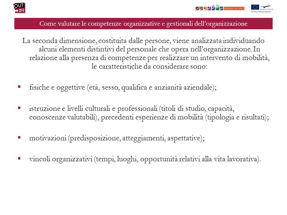 Come valutare le competenze organizzative e gestionali dellorganizzazione La seconda dimensione, costituita dalle persone, viene analizzata individuan